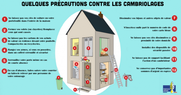 FLYER PRECAUTIONS CONTRE LES CAMBRIOLAGES SUR TWITTER